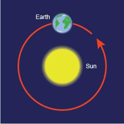 earth_orbit_sun_v2